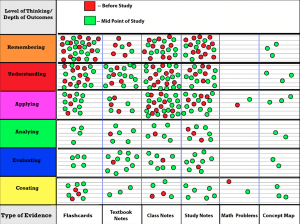 plot_chart