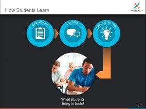 How_Students_Learn