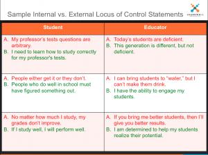 Internal vs. External LOC_sample_prompts