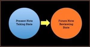 Note_taking_states
