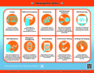 Metacognitive Tactics